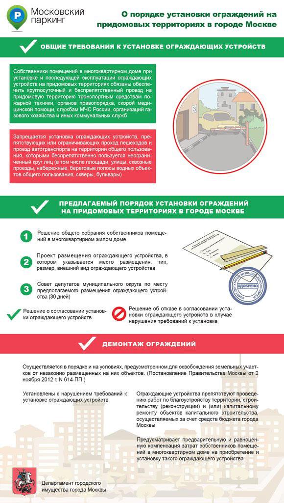 Федеральный закон о пользовании придомофой территории многоквартирного дома преобразователь